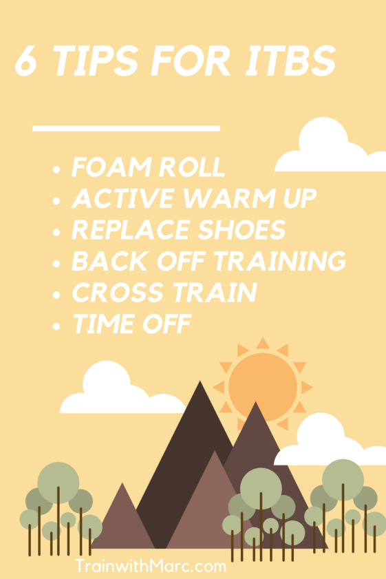 Foam RollActive Warm up (1).png