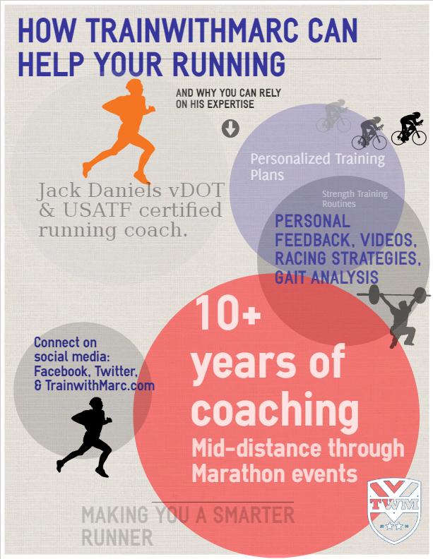 Online Training Plans Trainwithmarc Running Coach