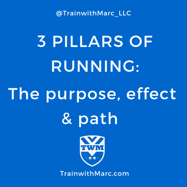 The 3 ingredients that make up a training plan